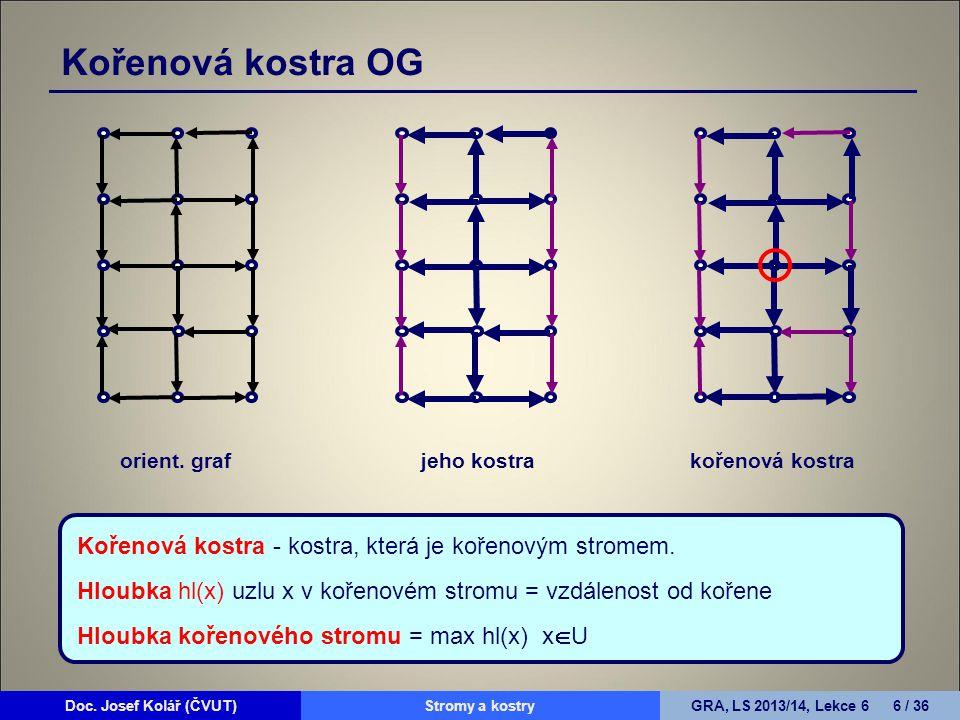 Kořenová kostra OG orient. graf. jeho kostra. kořenová kostra. Kořenová kostra - kostra, která je kořenovým stromem.