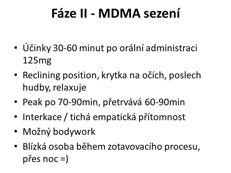 Fáze II - MDMA sezení Účinky 30-60 minut po orální administraci 125mg