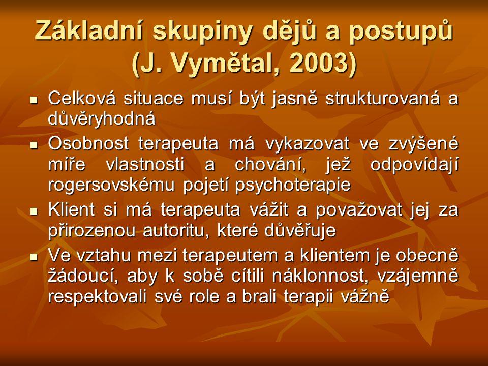 Základní skupiny dějů a postupů (J. Vymětal, 2003)