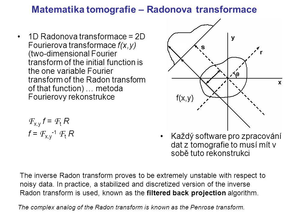 Matematika tomografie – Radonova transformace
