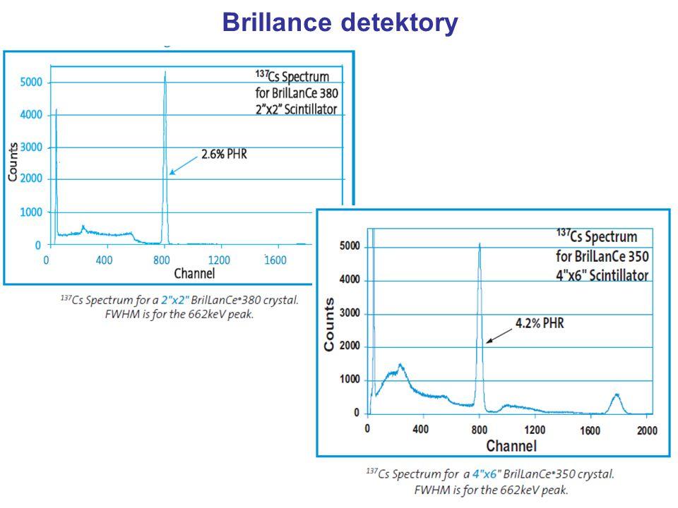 Brillance detektory