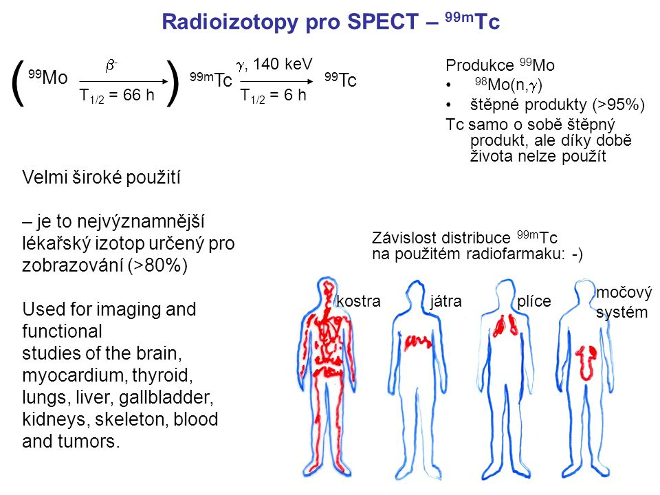 Radioizotopy pro SPECT – 99mTc