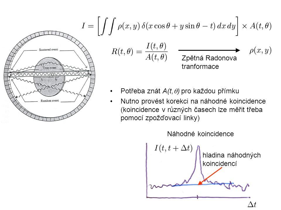 Zpětná Radonova tranformace. Potřeba znát A(t,) pro každou přímku.