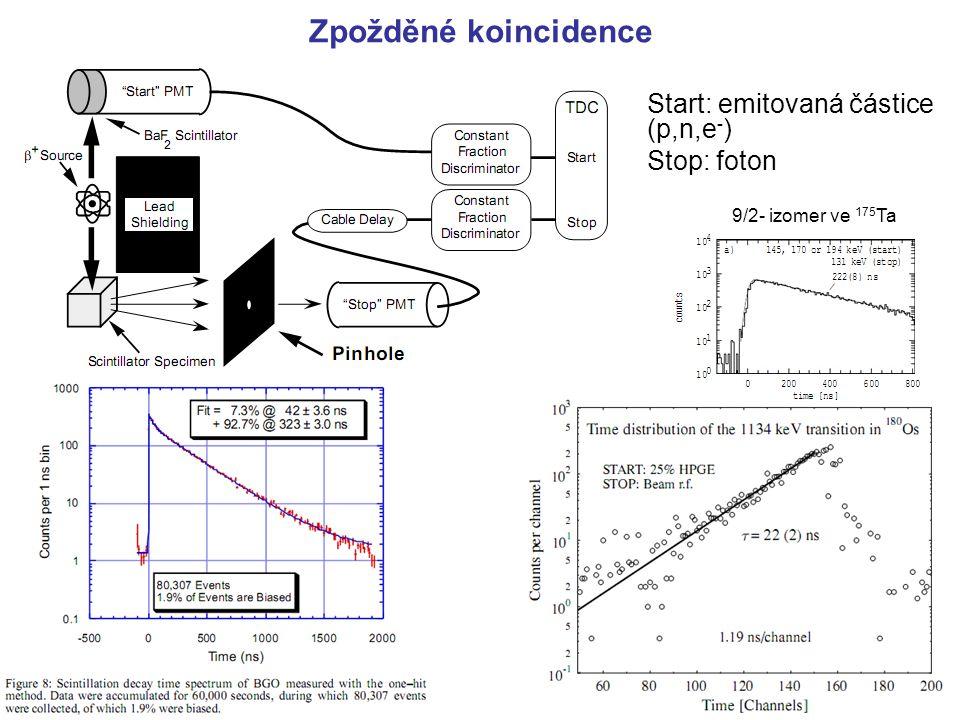 Zpožděné koincidence Start: emitovaná částice (p,n,e-) Stop: foton