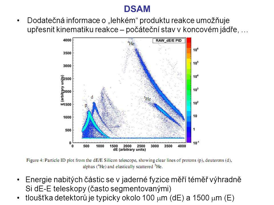 """DSAM Dodatečná informace o """"lehkém produktu reakce umožňuje upřesnit kinematiku reakce – počáteční stav v koncovém jádře, …"""