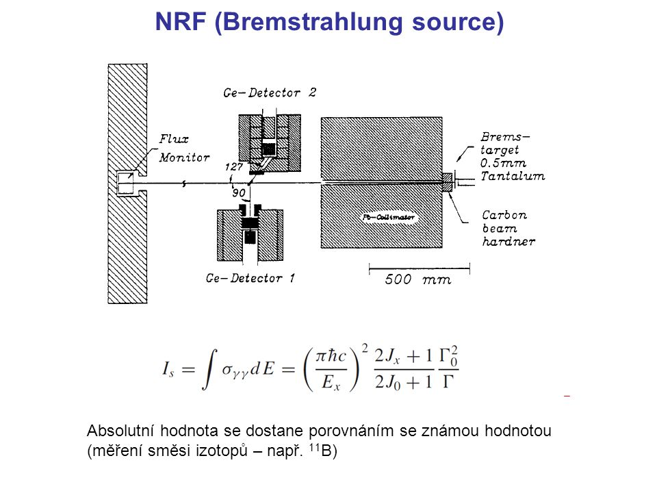 NRF (Bremstrahlung source)
