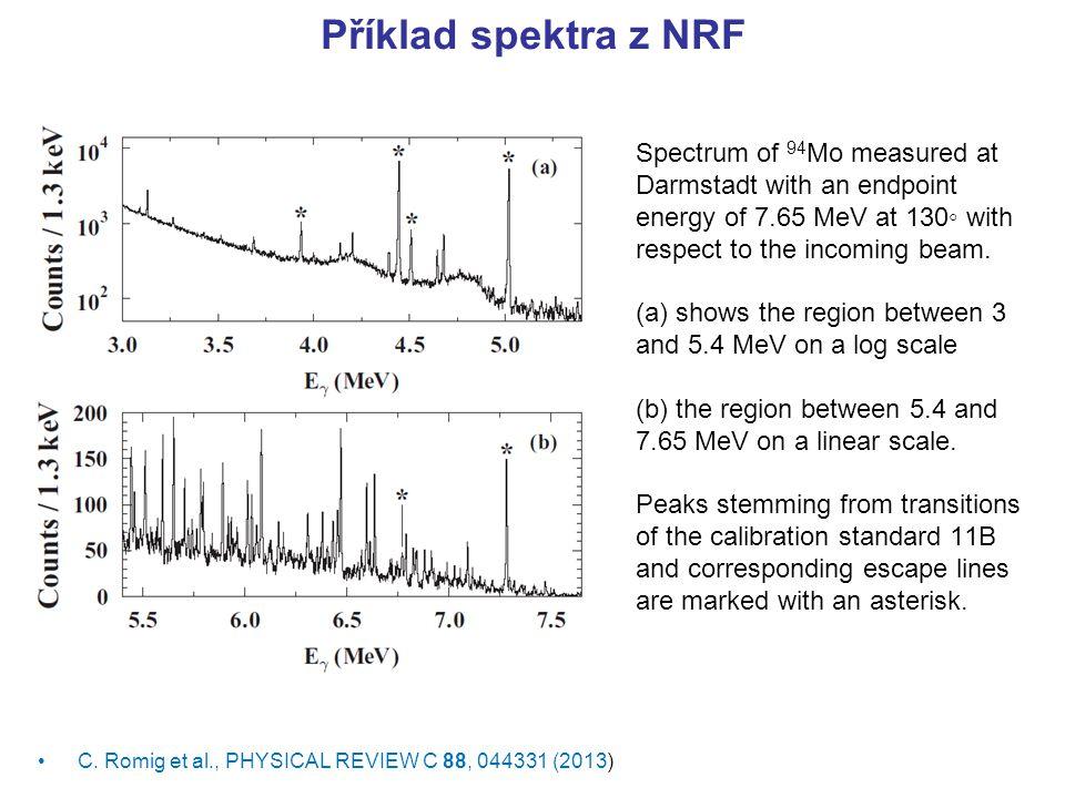 Příklad spektra z NRF