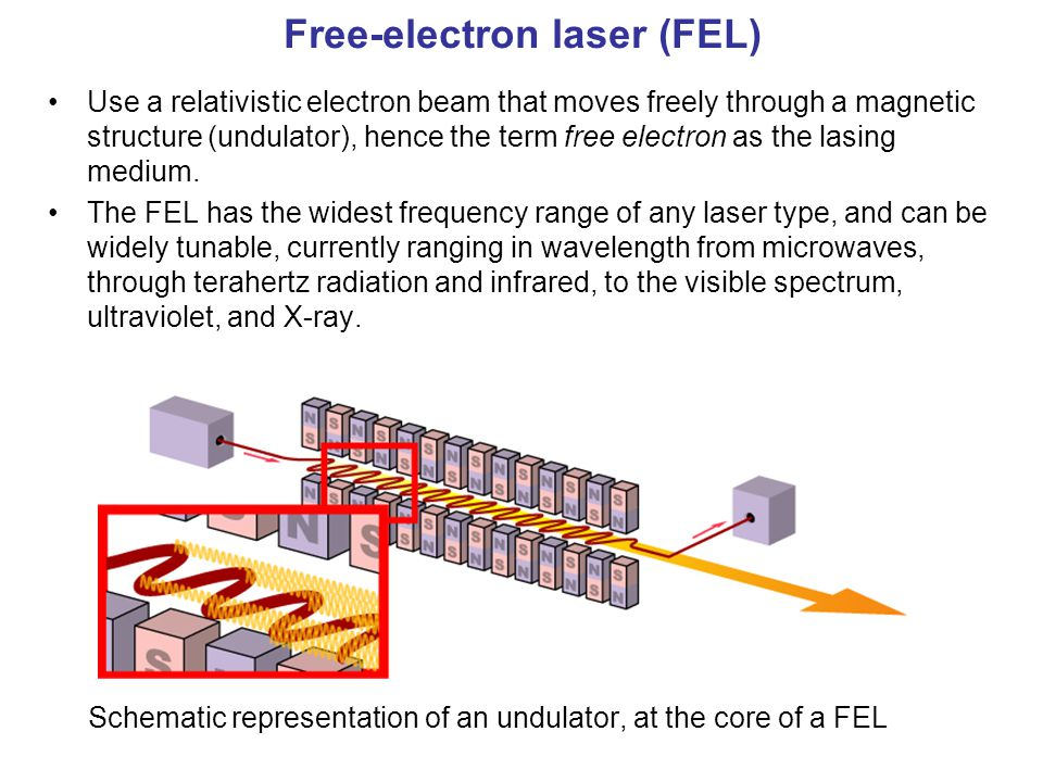 Free-electron laser (FEL)