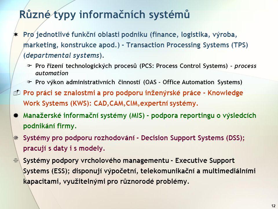 Různé typy informačních systémů