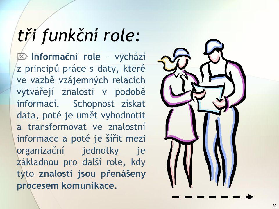 tři funkční role: