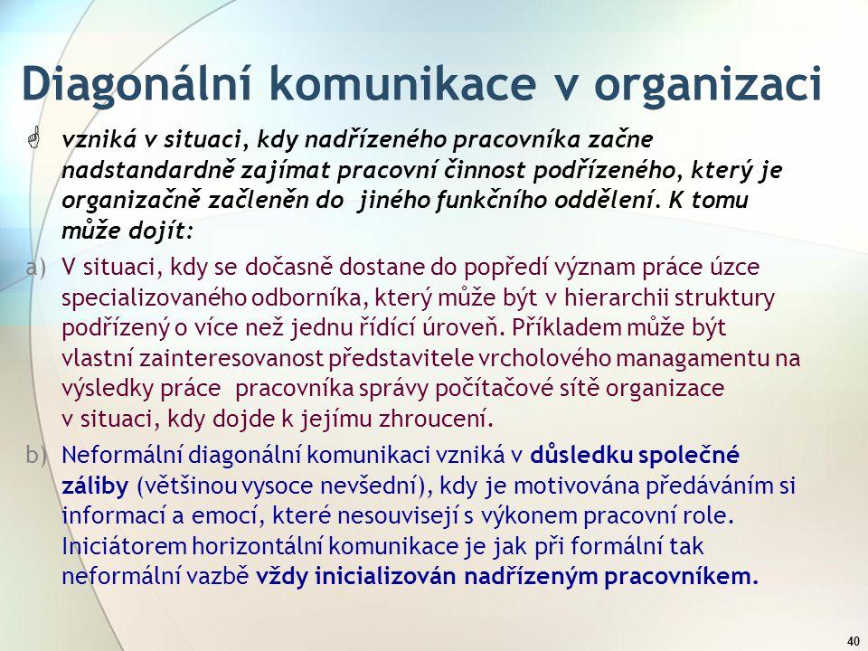 Diagonální komunikace v organizaci