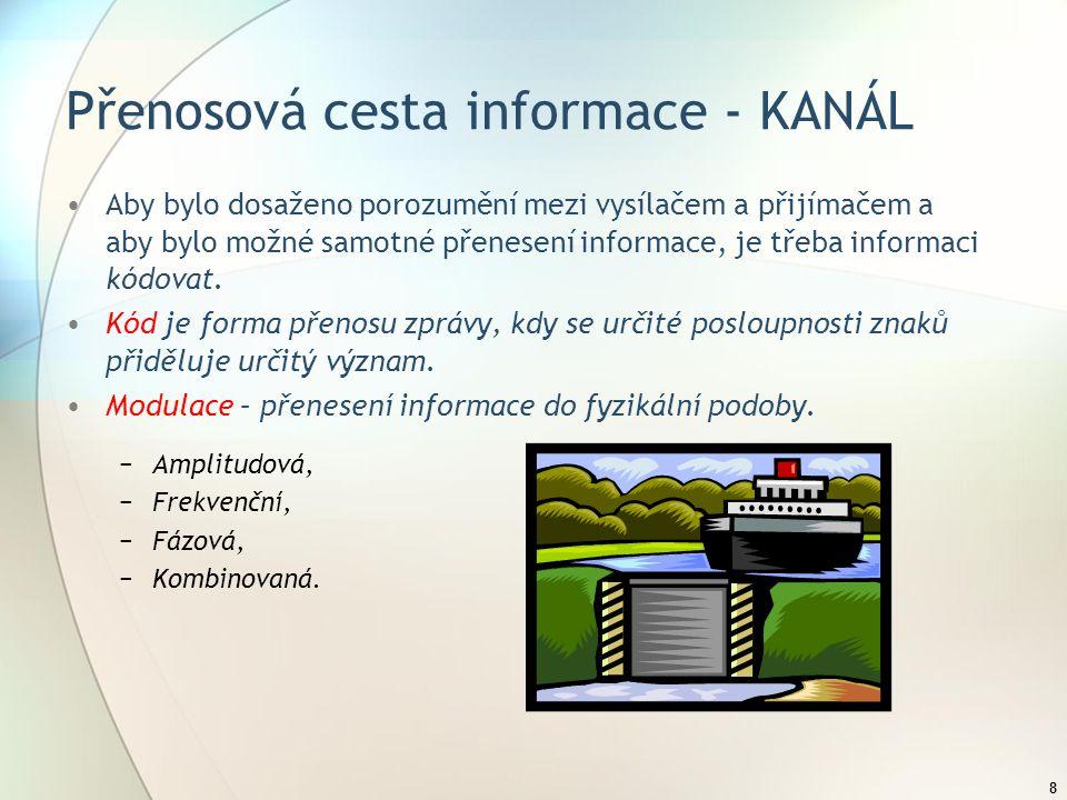 Přenosová cesta informace - KANÁL