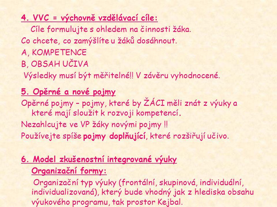 4. VVC = výchovně vzdělávací cíle: