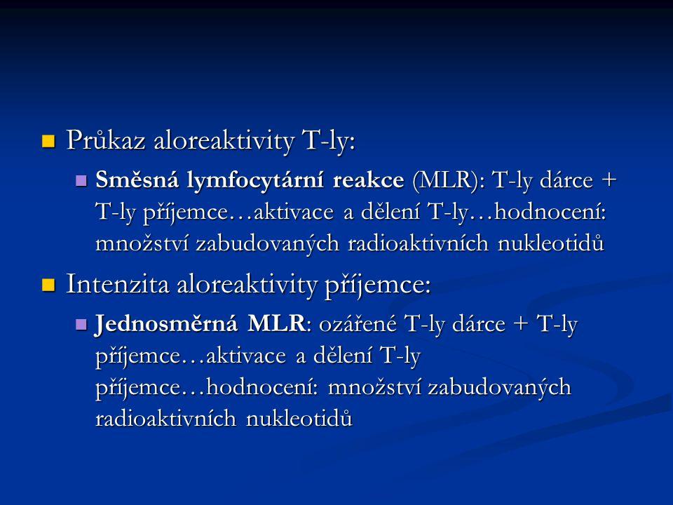 Průkaz aloreaktivity T-ly: