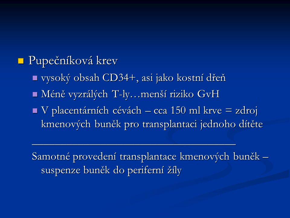 Pupečníková krev vysoký obsah CD34+, asi jako kostní dřeň