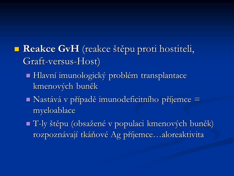 Reakce GvH (reakce štěpu proti hostiteli, Graft-versus-Host)
