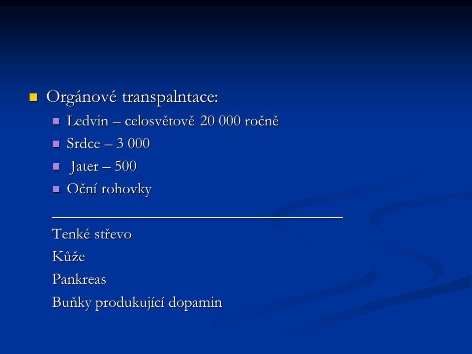 Orgánové transpalntace: