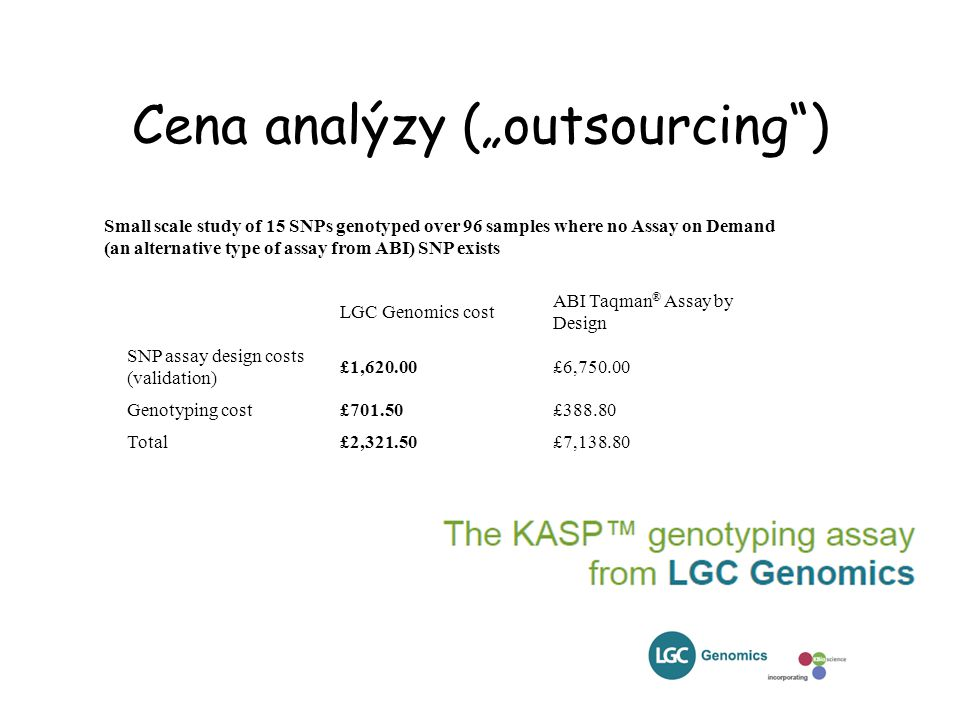 "Cena analýzy (""outsourcing )"