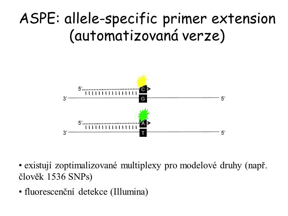 ASPE: allele-specific primer extension (automatizovaná verze)