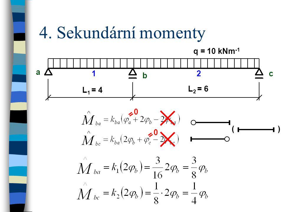 4. Sekundární momenty q = 10 kNm-1 a b c L1 = 4 L2 = 6 1 2 = ( ) =