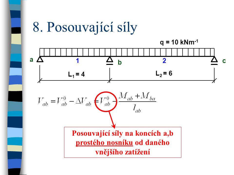 8. Posouvající síly q = 10 kNm-1. a. b. c. L1 = 4.