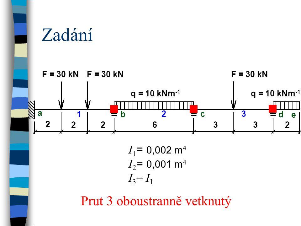 Zadání Prut 3 oboustranně vetknutý I1= 0,002 m4 I2= 0,001 m4 I3= I1