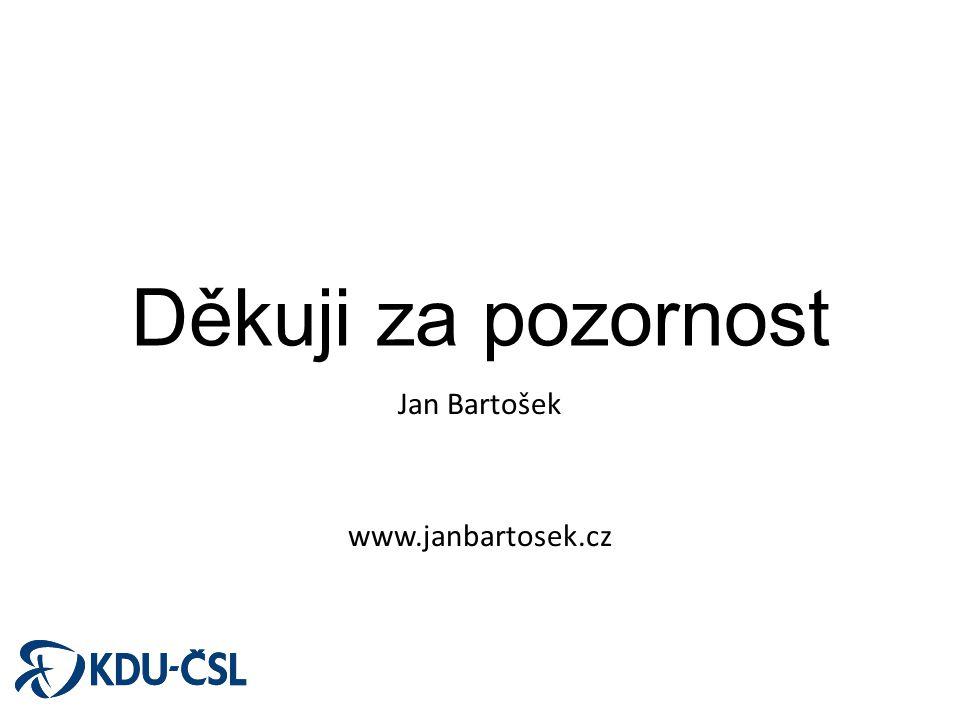 Jan Bartošek www.janbartosek.cz