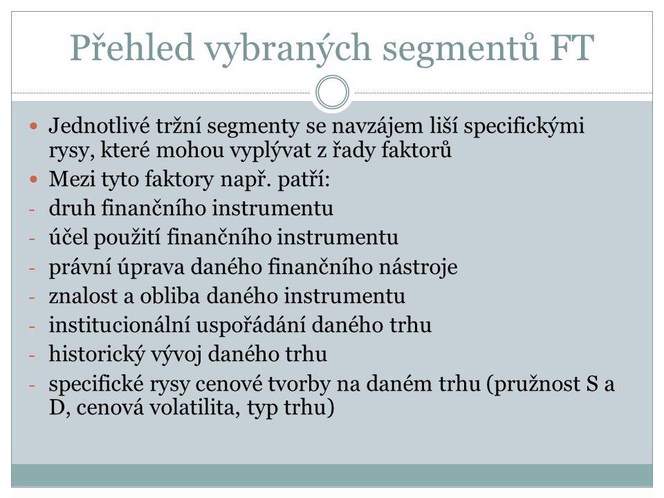 Přehled vybraných segmentů FT