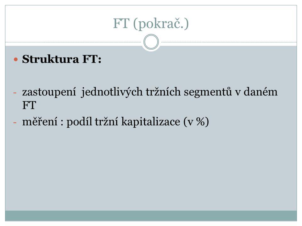 FT (pokrač.) Struktura FT: