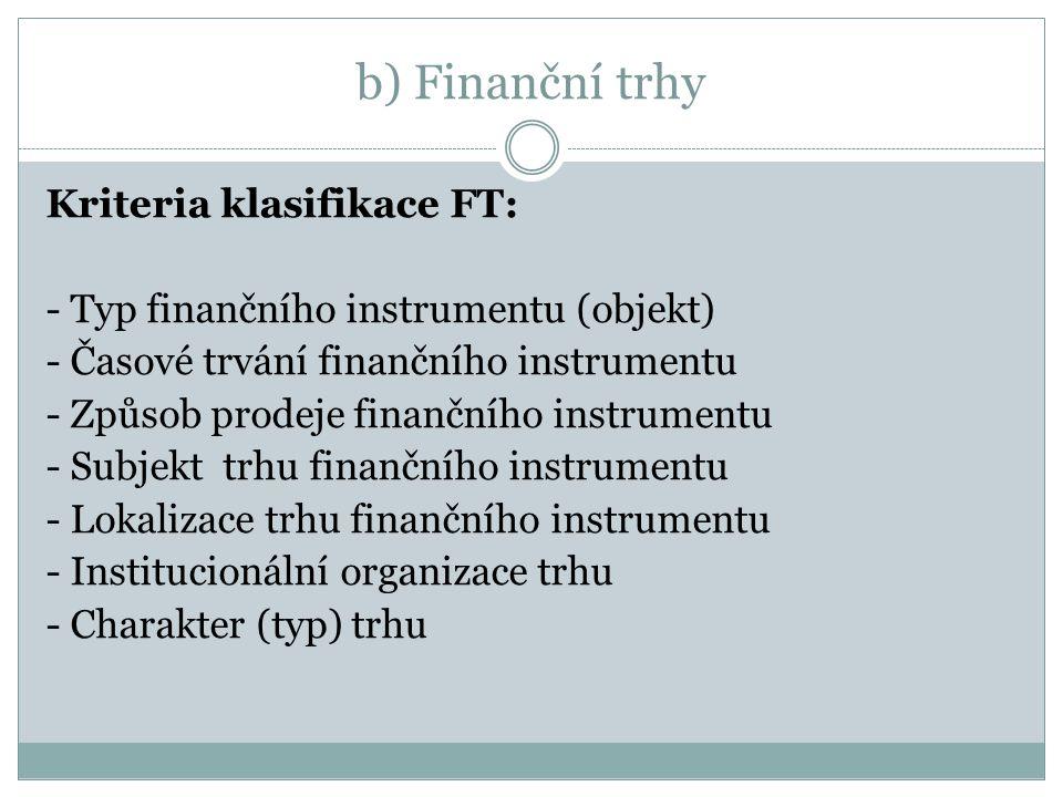 b) Finanční trhy
