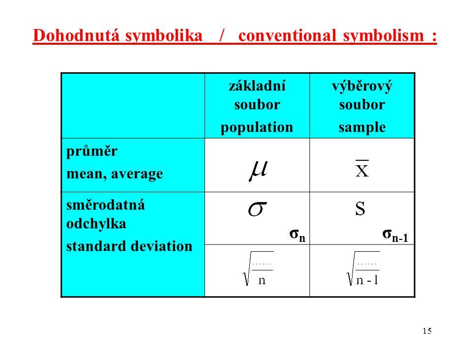 Dohodnutá symbolika / conventional symbolism :