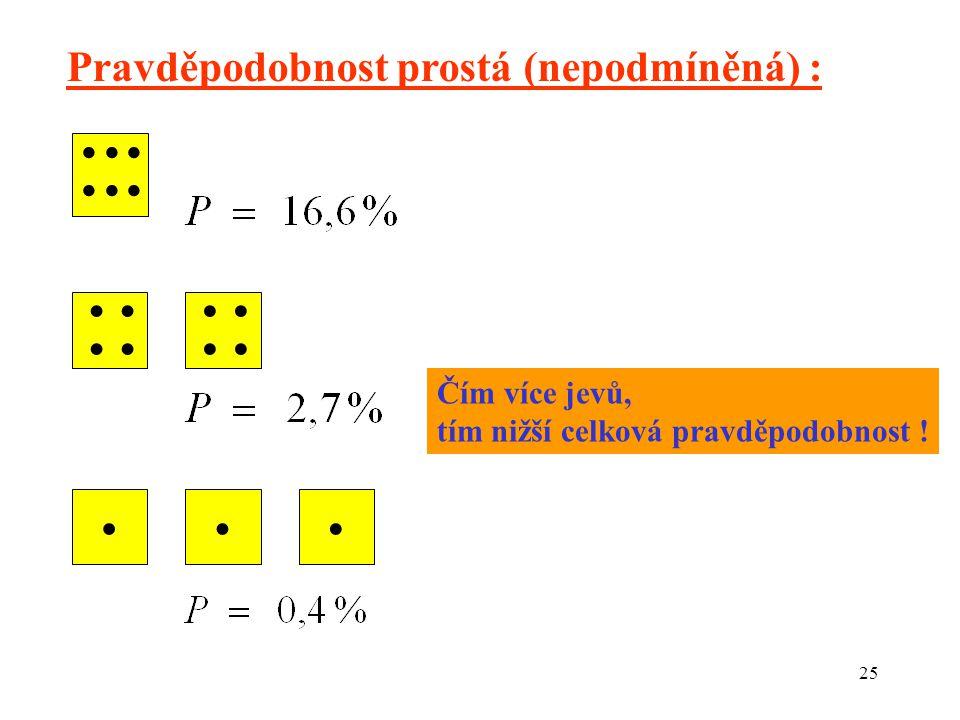 Pravděpodobnost prostá (nepodmíněná) :