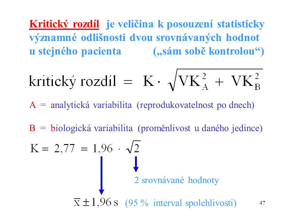Kritický rozdíl je veličina k posouzení statisticky