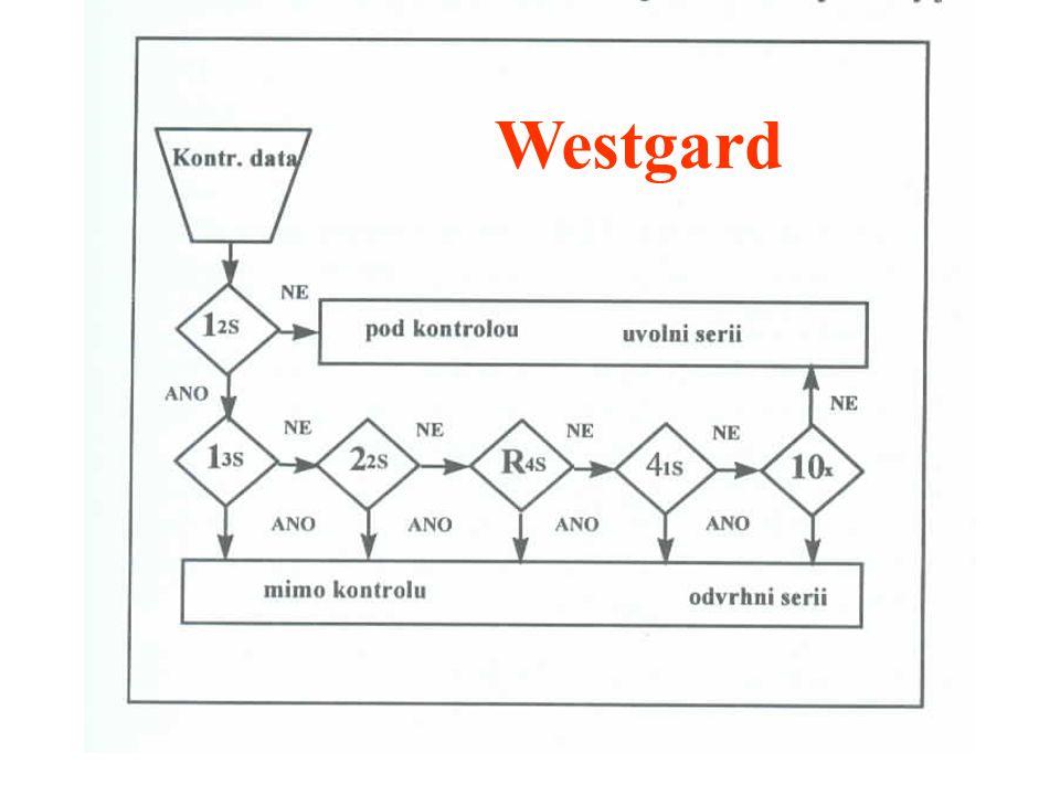 Westgard