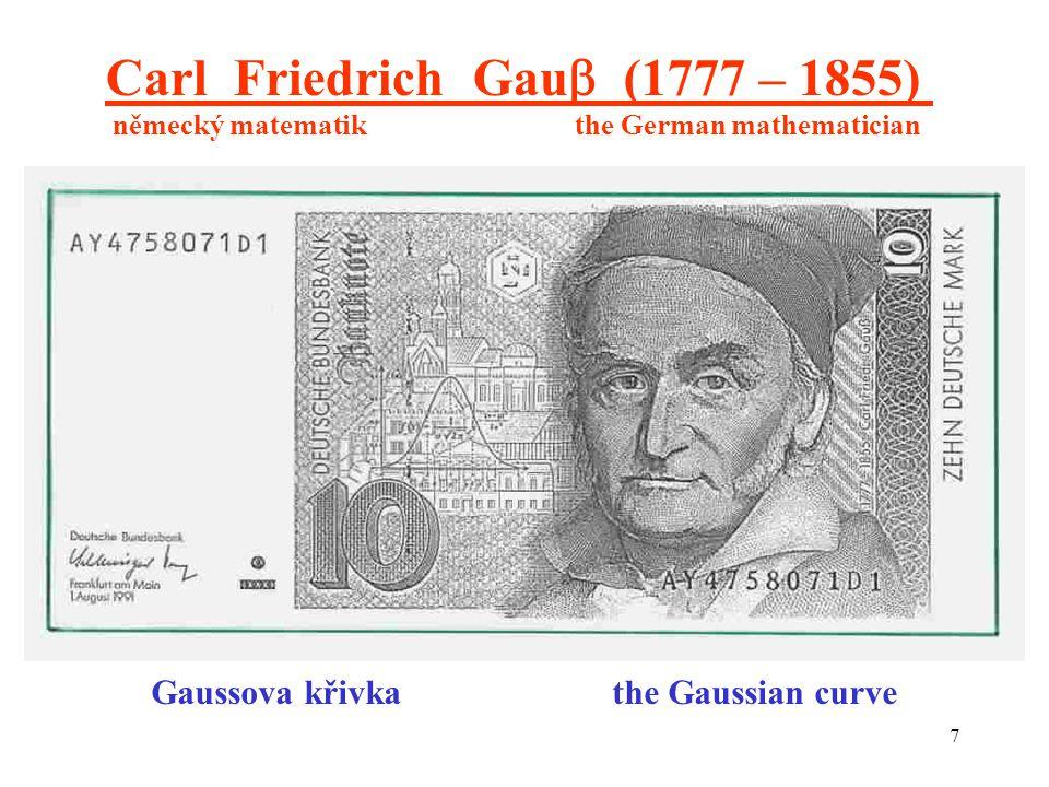 Carl Friedrich Gau (1777 – 1855)