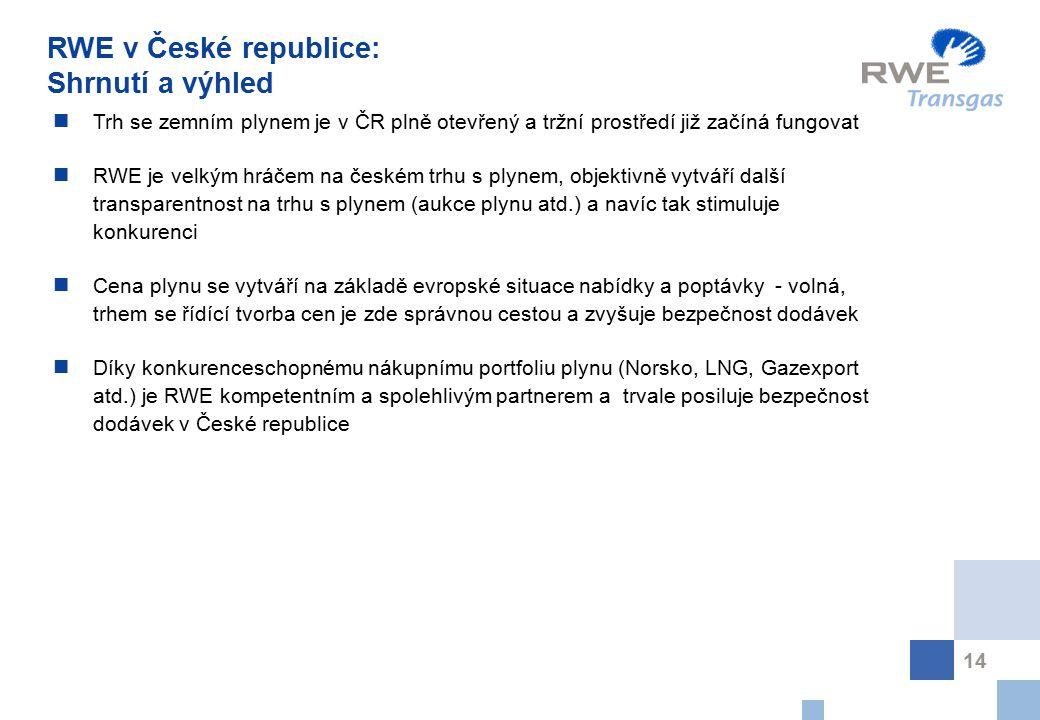RWE v České republice: Shrnutí a výhled