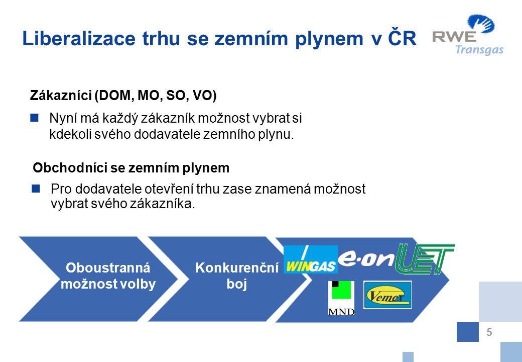 Liberalizace trhu se zemním plynem v ČR