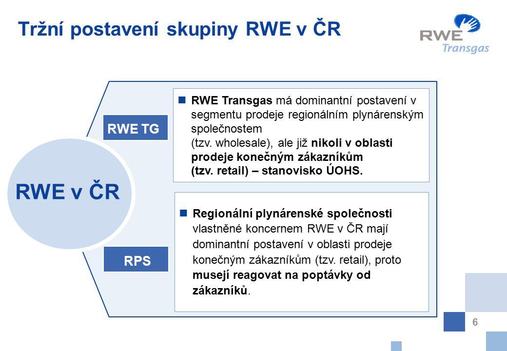 Tržní postavení skupiny RWE v ČR