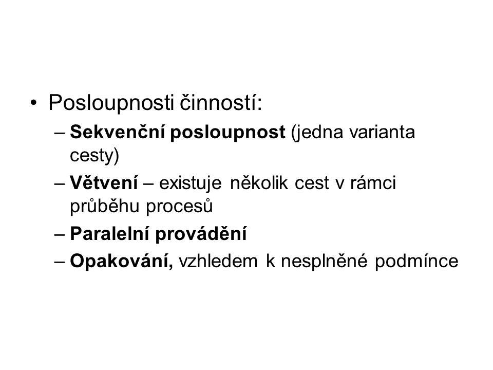 Posloupnosti činností: