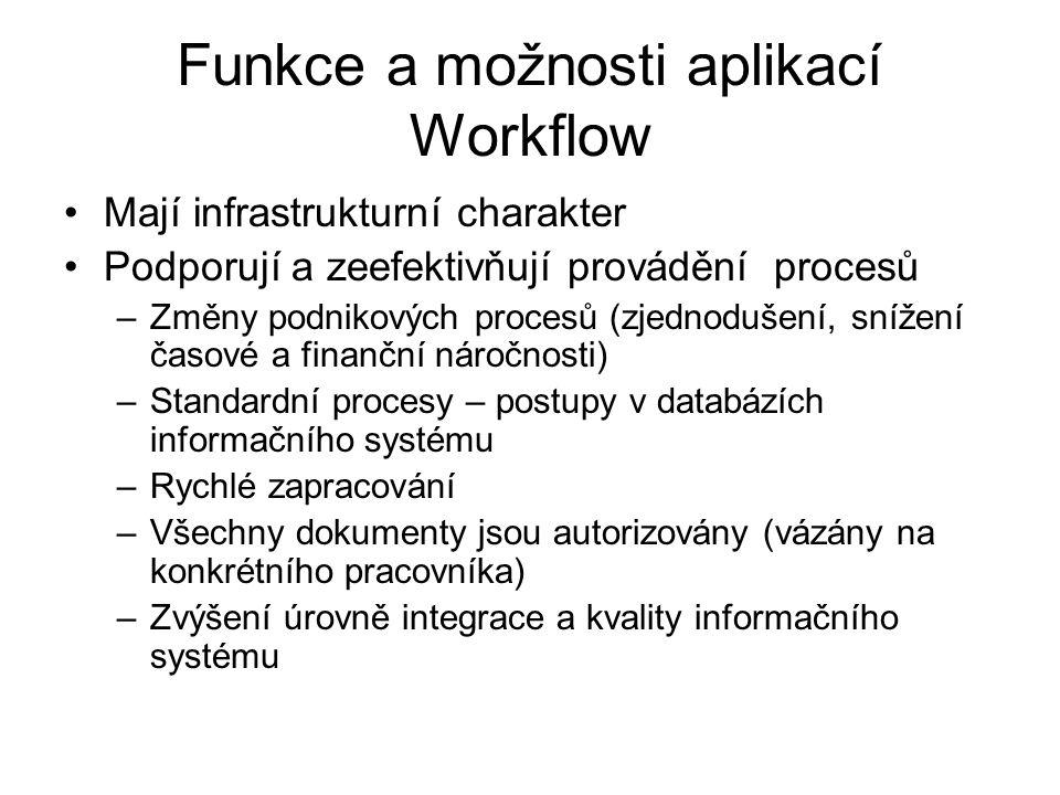 Funkce a možnosti aplikací Workflow