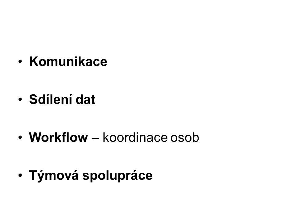 Komunikace Sdílení dat Workflow – koordinace osob Týmová spolupráce