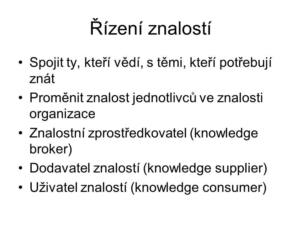Řízení znalostí Spojit ty, kteří vědí, s těmi, kteří potřebují znát