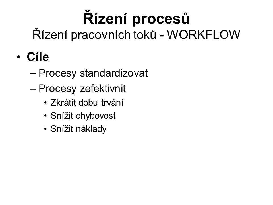 Řízení procesů Řízení pracovních toků - WORKFLOW