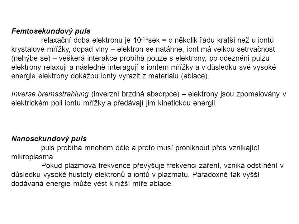 Femtosekundový puls