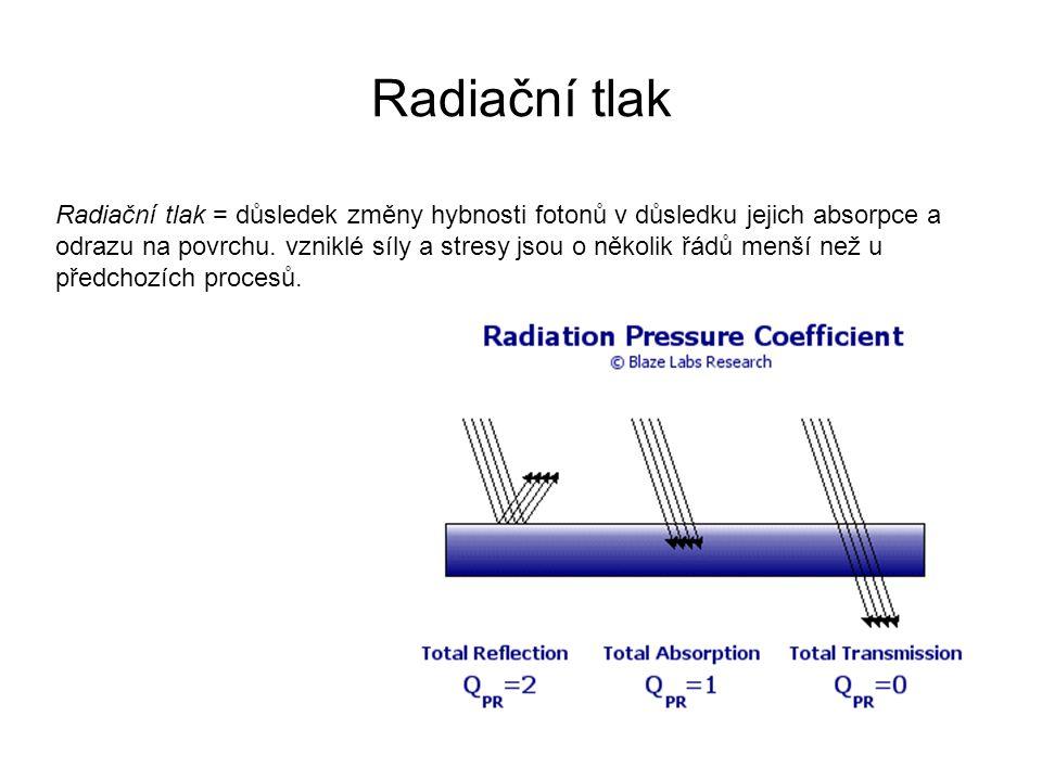 Radiační tlak