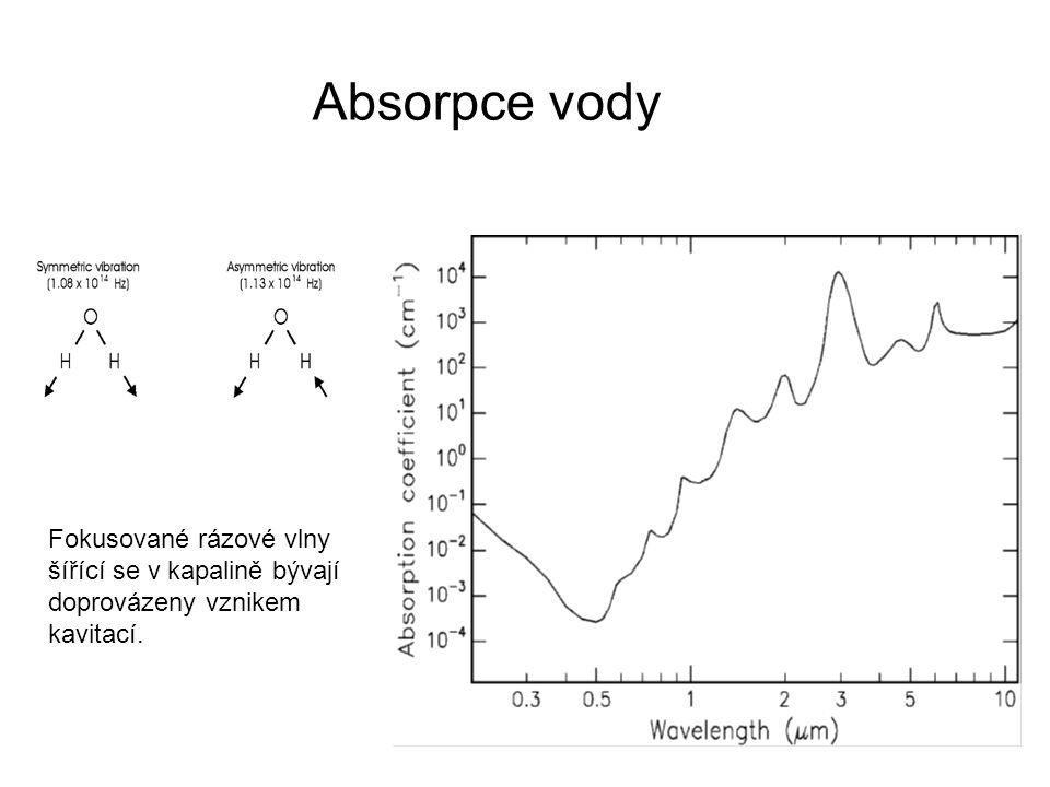 Absorpce vody Fokusované rázové vlny šířící se v kapalině bývají doprovázeny vznikem kavitací.