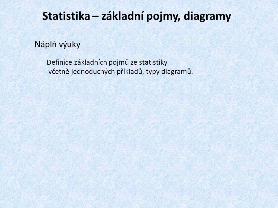 Statistika – základní pojmy, diagramy