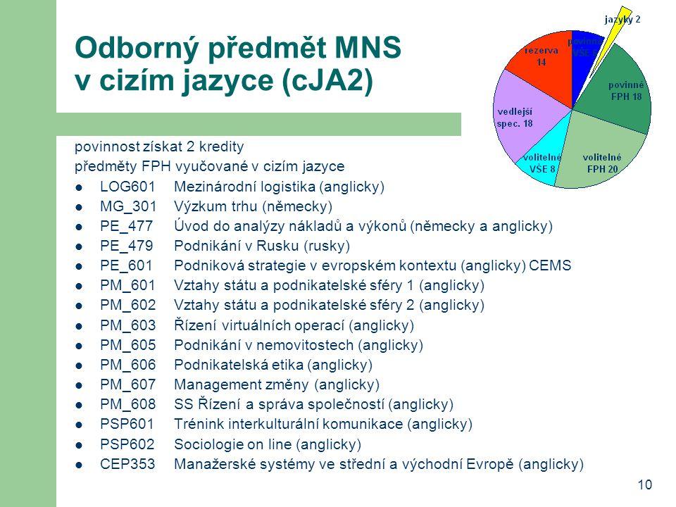 Odborný předmět MNS v cizím jazyce (cJA2)
