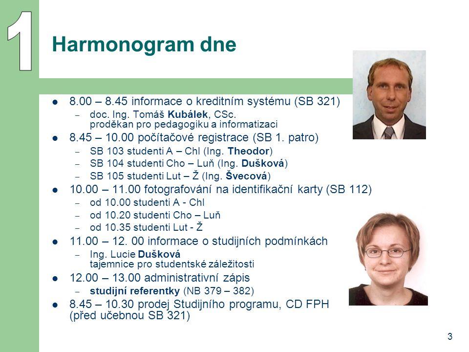 1 Harmonogram dne 8.00 – 8.45 informace o kreditním systému (SB 321)