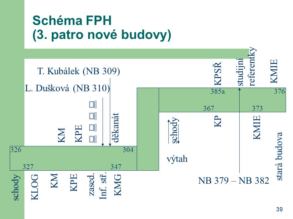 Schéma FPH (3. patro nové budovy)